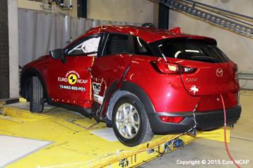 Offizielle Sicherheitsbewertung Mazda Cx 3 2015